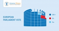 EMA Regulation Vote