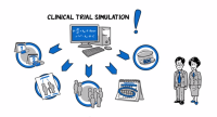 Clinincal trial simulation