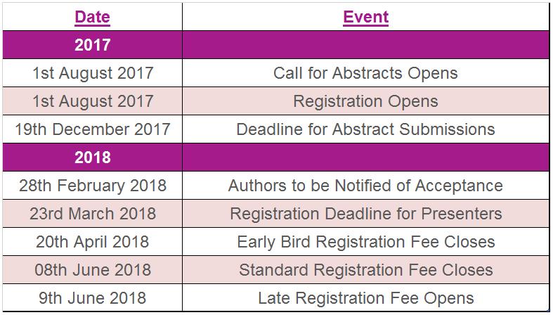 WCB-2018-Dates-